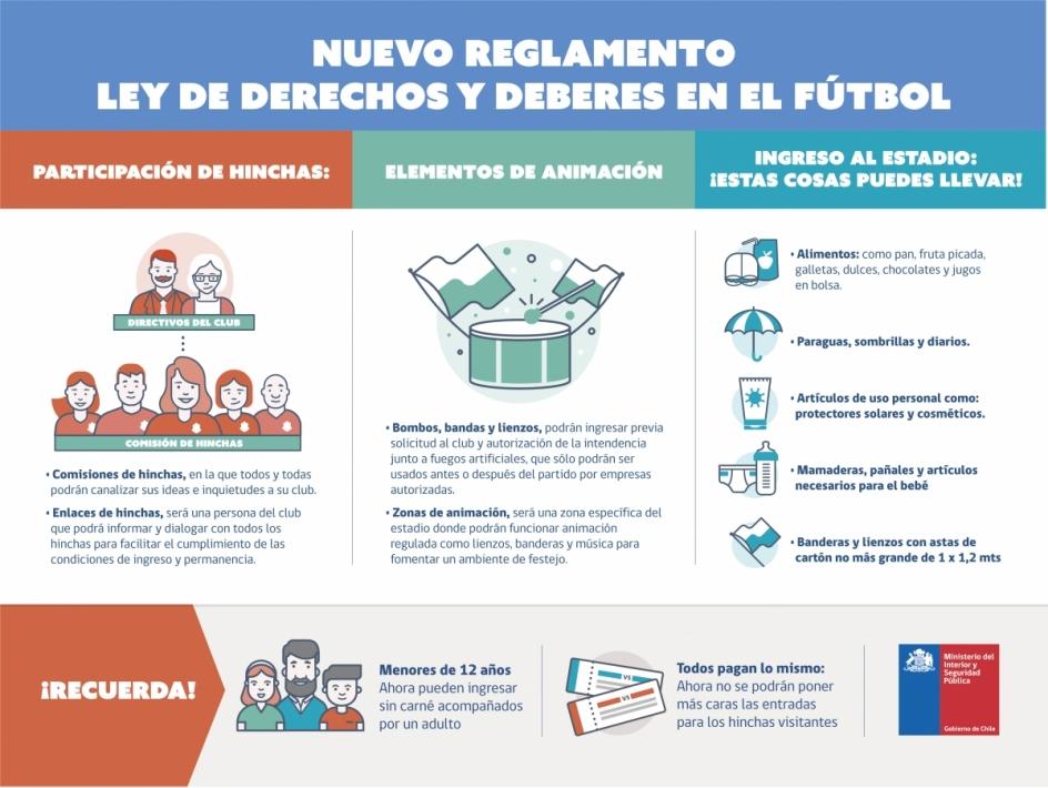 Ley f tbol gobierno de chile for Ley del ministerio del interior